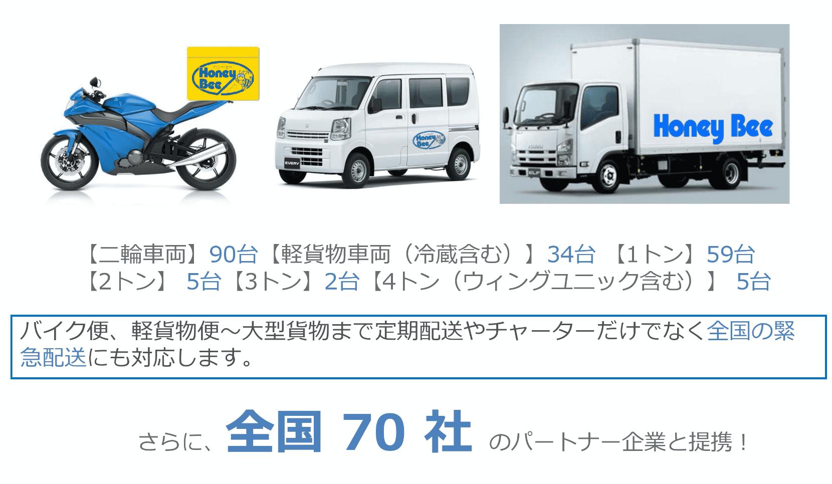 配送⾞両紹介(バイク便、軽貨物便〜大型貨物)